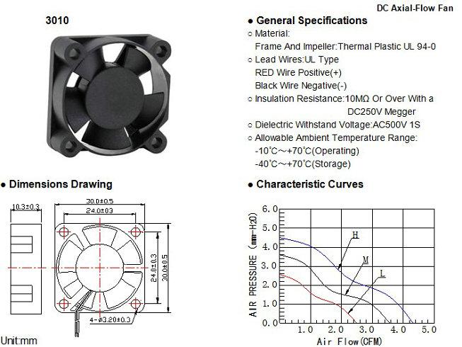 Dc Axial Flow Fan 3010 Dongguan Woo Electronics Co Ltd
